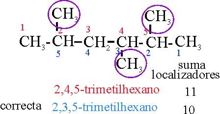 Nomenclatura orgánica: Reglas de la IUPAC I