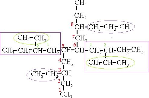 Nomenclatura org nica reglas de la iupac i for Cual es el compuesto principal del marmol